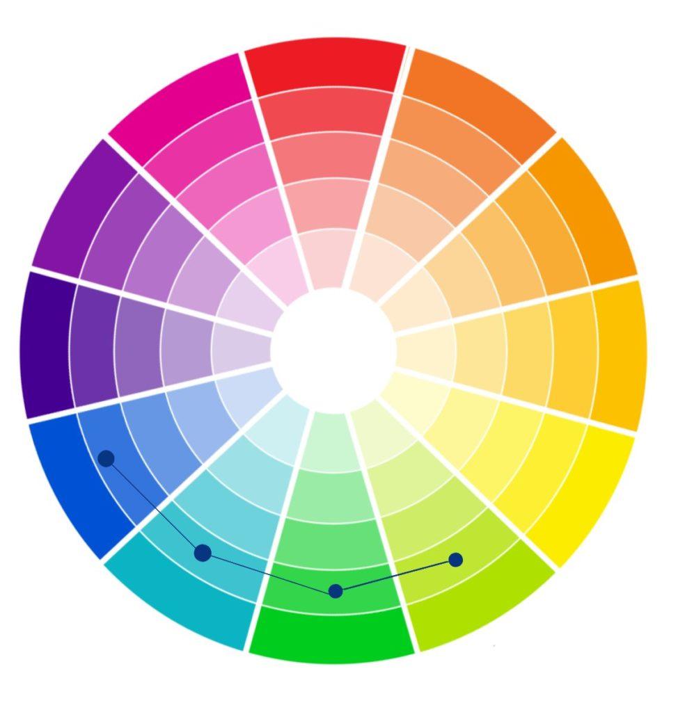 גלגל צבעים-דומה