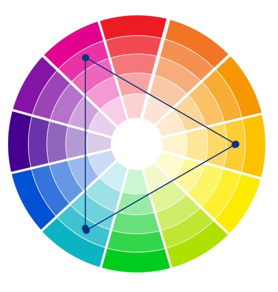 גלגל צבעים-משולש שווה צלעות