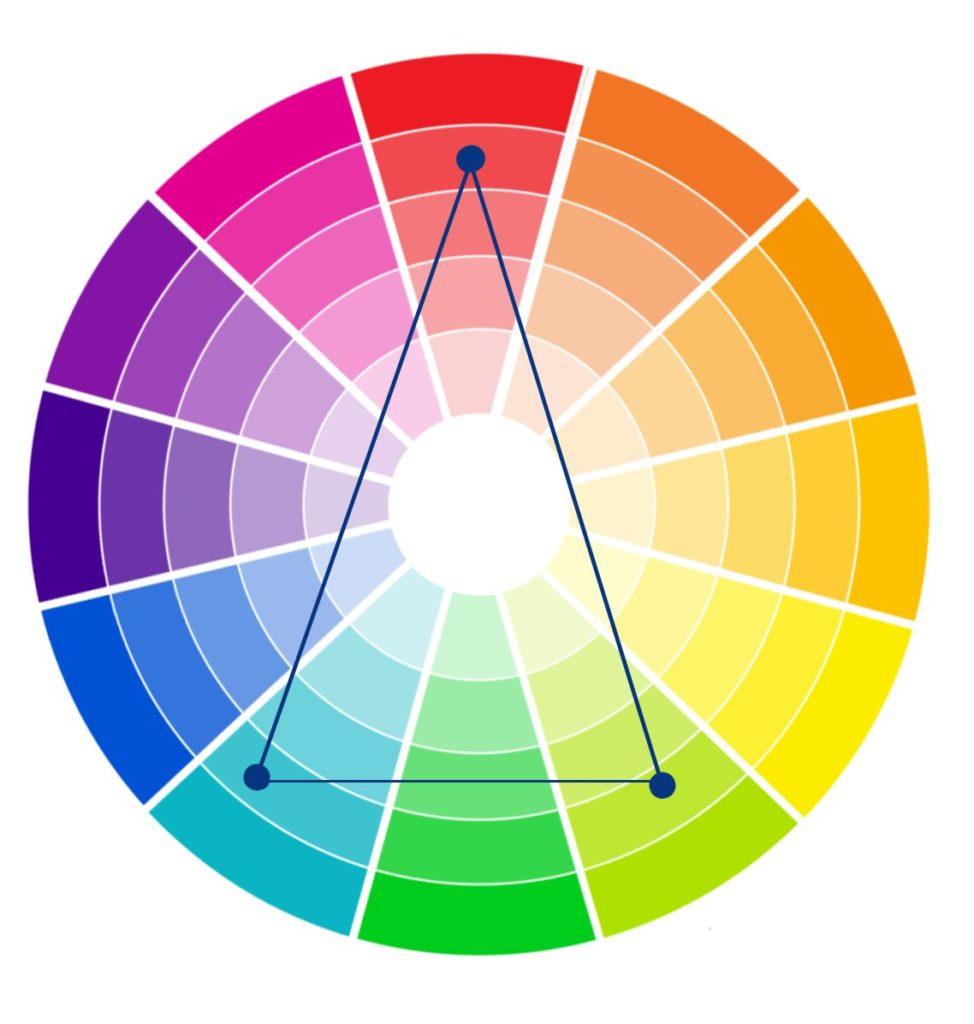 גלגל צבעים-משולש שווה שוקיים