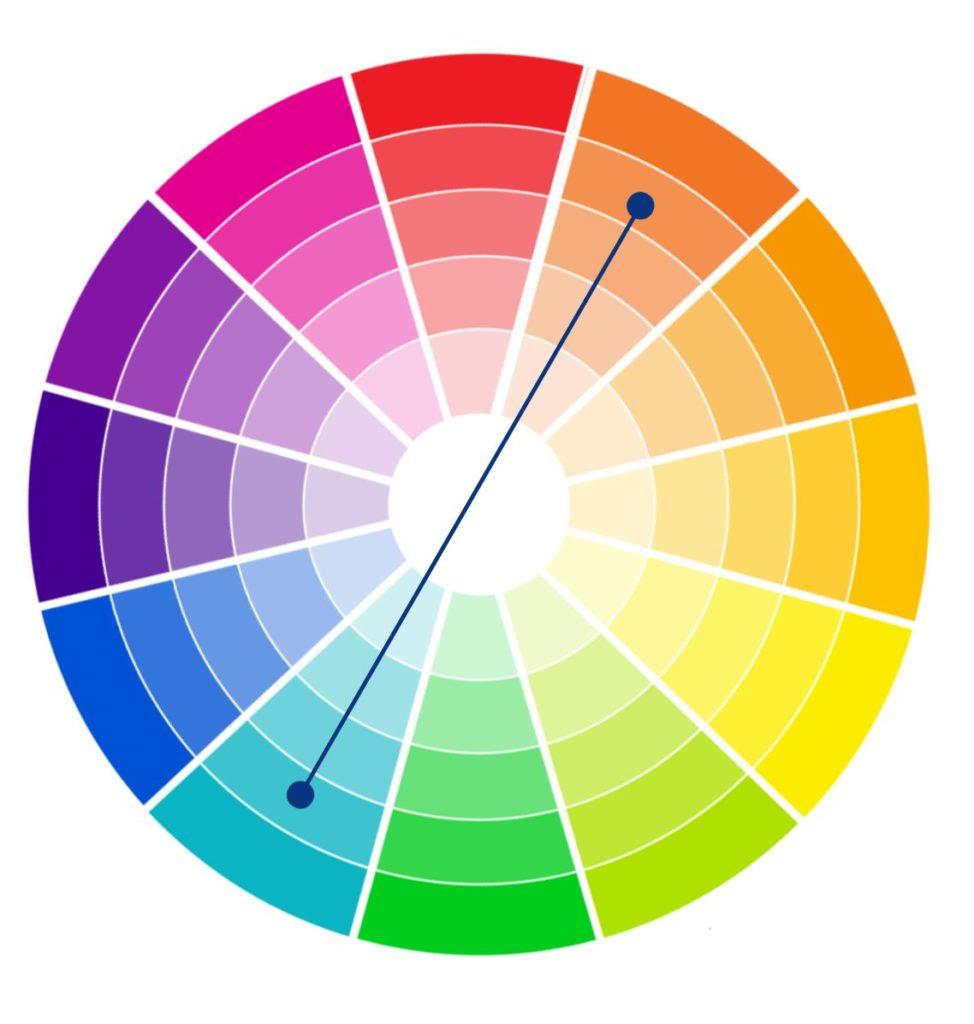 גלגל צבעים-נגדי
